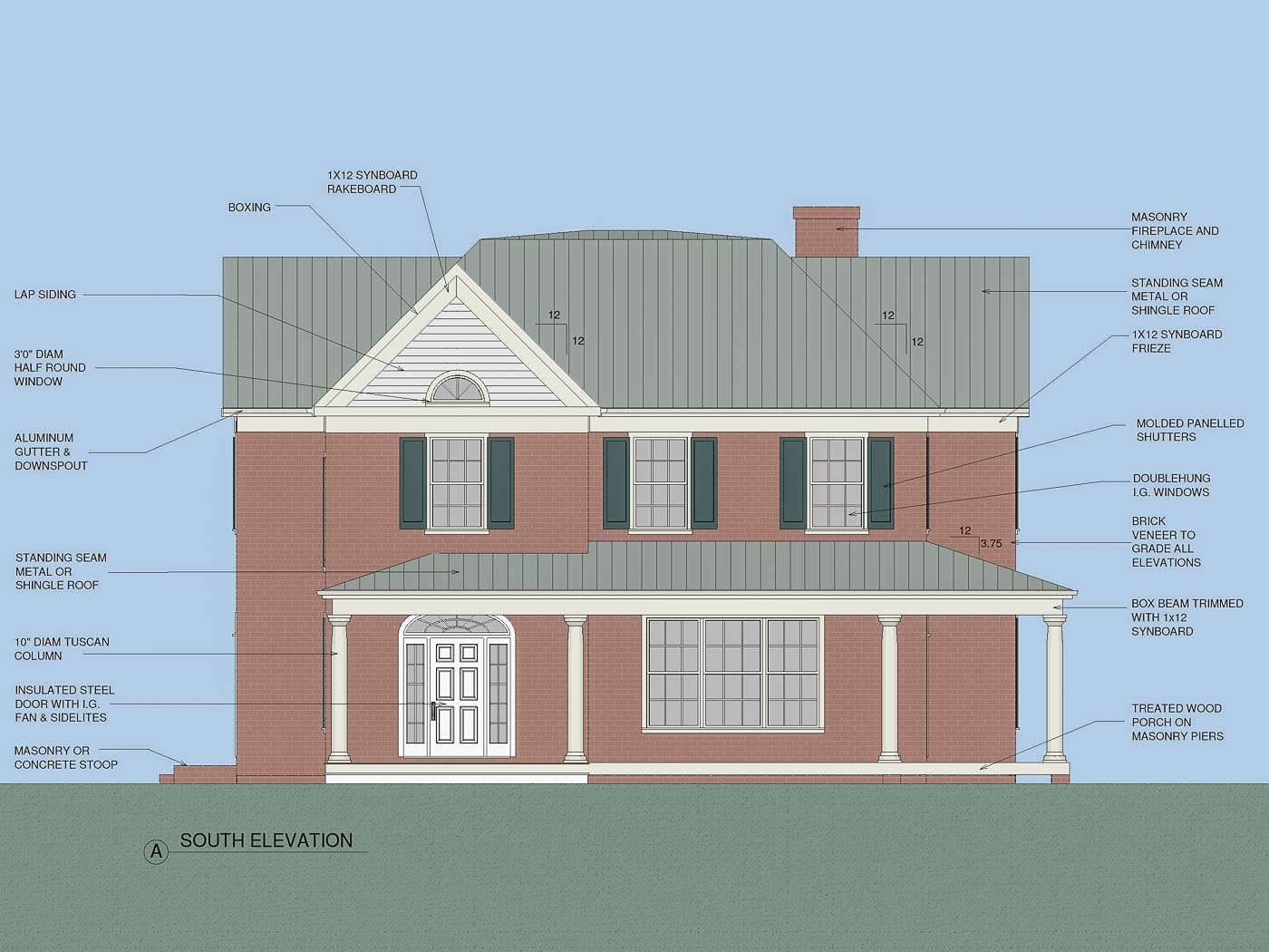 Blue Ridge Farmhouse S Elevation